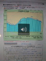 崎本大海 公式ブログ/あついなぁ 画像1
