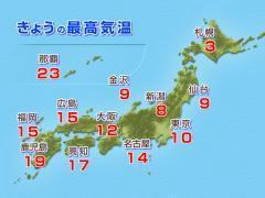 朝比奈ゆうひ 公式ブログ/ 今日の天気と気温( *бωб) 画像2
