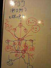 朝比奈ゆうひ 公式ブログ/ 稽古風景⊂(*^ω^*)⊃ 画像3