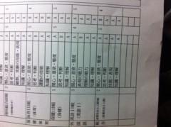 賀久涼太 公式ブログ/成績表。 画像2