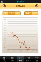 賀久涼太 公式ブログ/三週間で−4.3kg 画像1