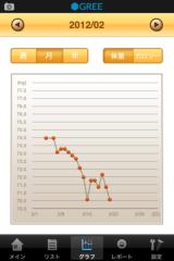 賀久涼太 公式ブログ/今日の体重、 画像1