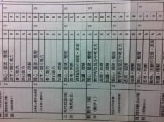 賀久涼太 公式ブログ/成績表。 画像1