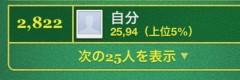 賀久涼太 公式ブログ/世界ランキング! 画像1
