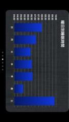 石田晃久 公式ブログ/今日は良く眠れた 画像3