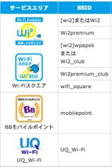 石田晃久 公式ブログ/ワイマックスおまけの公衆無線LAN〜ログインIDは変更しようね 画像2