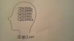 エスパー伊東 公式ブログ/うつ、不眠に 画像1