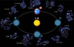 エスパー伊東 公式ブログ/世界終末説1 画像1