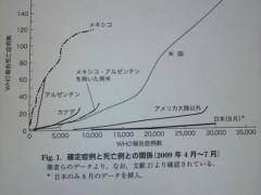 木下博勝 公式ブログ/新型インフルエンザ 画像1