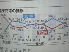 木下博勝 公式ブログ/こんな数字は参考程度かもしれませんが 画像1