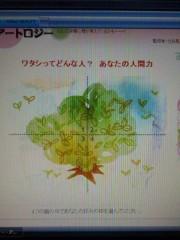 新垣直人 公式ブログ/心理テスト『あなたの人間力』診断 画像1