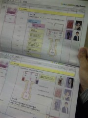 新垣直人 公式ブログ/ブライダルショー(裏) 画像1