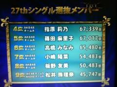 つばさ 公式ブログ/AKB選抜総選挙速報! 画像2