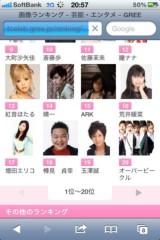 玉澤誠 公式ブログ/芸能ランキング☆ 画像2