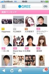 玉澤誠 公式ブログ/またまたパスタなう(笑) 画像2