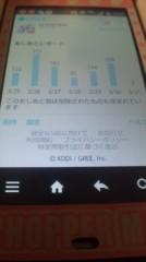 遠野実歌 公式ブログ/ありがとうございます<(_ _)> 画像2