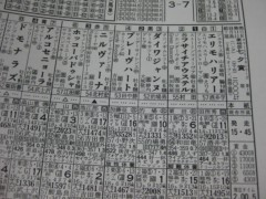 篠崎菜穂子 公式ブログ/七夕賞 画像1