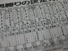 篠崎菜穂子 公式ブログ/阪神JF 画像2