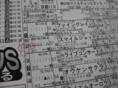 篠崎菜穂子 公式ブログ/スマイルジャック! 画像2