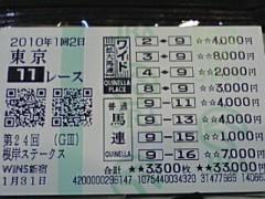愛知万博(chu×3チューブ) 公式ブログ/2010年競馬1月後半 画像1