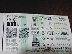 愛知万博(chu×3チューブ) 公式ブログ/競馬予想・高松宮記念 画像2