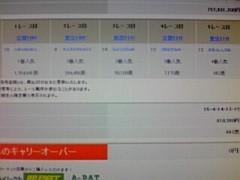 愛知万博(chu×3チューブ) 公式ブログ/WIN5 結果 画像1