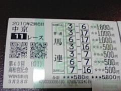 愛知万博(chu×3チューブ) 公式ブログ/競馬予想・高松宮記念 画像1