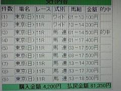 愛知万博(chu×3チューブ) 公式ブログ/宝塚記念 予想 画像1