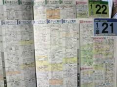 城野マサト(木野雅仁) 公式ブログ/違和感??? 画像1