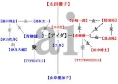 城野マサト(木野雅仁) 公式ブログ/舞台最終日 画像2