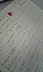 愛川ゆず季 公式ブログ/1995年3月13 日の日記。 画像1