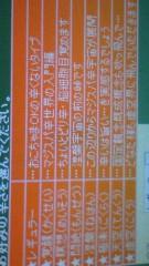 ジャンボ仲根Jr. 公式ブログ/下北沢にて…。 画像2