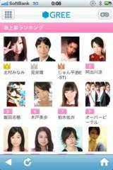 北村みなみ 公式ブログ/ありがとうございます!!!!! 画像2