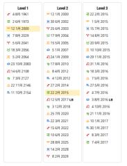 田中 要一郎 公式ブログ/ ウァレンスのゾディカルリリーシングで分かる活発になる時期  09.06 画像1