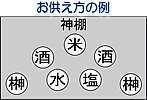 綾乃(かぐや) 公式ブログ/日産自動車×かぐや(かぐや:よう子) 画像2