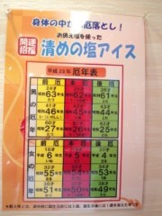 綾乃(かぐや) 公式ブログ/烏森神社の塩アイス( よう子) 画像2