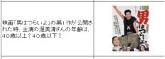 クイズ集団Q21 公式ブログ/【Q】Qー1レース2019 10月第5週時開幕!! 画像1