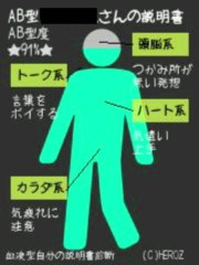 佐々木悠花 公式ブログ/血液型☆ 画像2