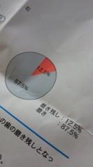石井智也 公式ブログ/メンテナンス 画像1