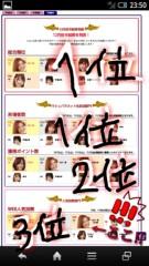 渋沢一葉 公式ブログ/夜中に血糖値上げてしまうブログですみません。 画像2