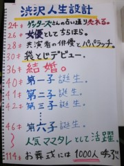 渋沢一葉 公式ブログ/人生設計。 画像2