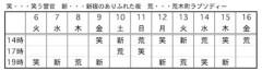 川久保秀一 公式ブログ/後半戦突入 画像3