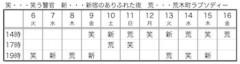 川久保秀一 公式ブログ/本格的に稽古開始 画像2