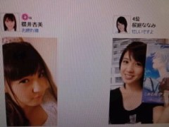 櫻井杏美 公式ブログ/大変です。 画像1