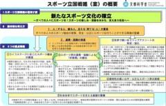 文部科学省 熟議カケアイ 公式ブログ/ニッポンのスポーツ! 画像1