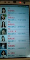 し〜ちゃん 公式ブログ/アメブロのゲーム→タレント応援団〜♪ 画像1