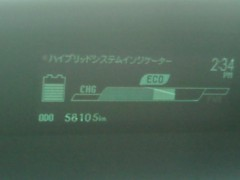 し〜ちゃん 公式ブログ/ハイブリッドカー〜♪ 画像1