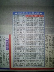 青木治親 公式ブログ/箱根駅伝 画像2
