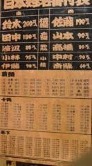 菊池隆志 公式ブログ/『日本姓名番付表!? 』 画像1