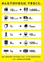 岡本良史 公式ブログ/ストップ!買い占め!! 画像1